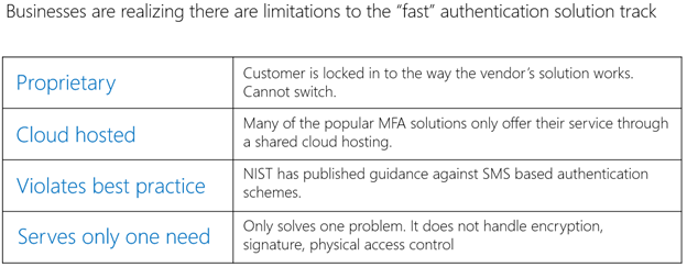 """Businesses are realizing there are limitations to the """"fast"""" authentication solution track"""