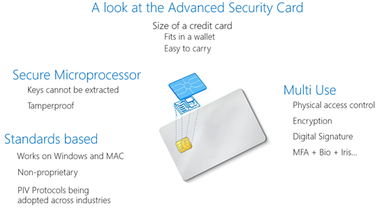 A look at the Adcanced Security Card